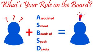What's Your Role on the Board